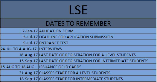LSE Spring Admissions 2017