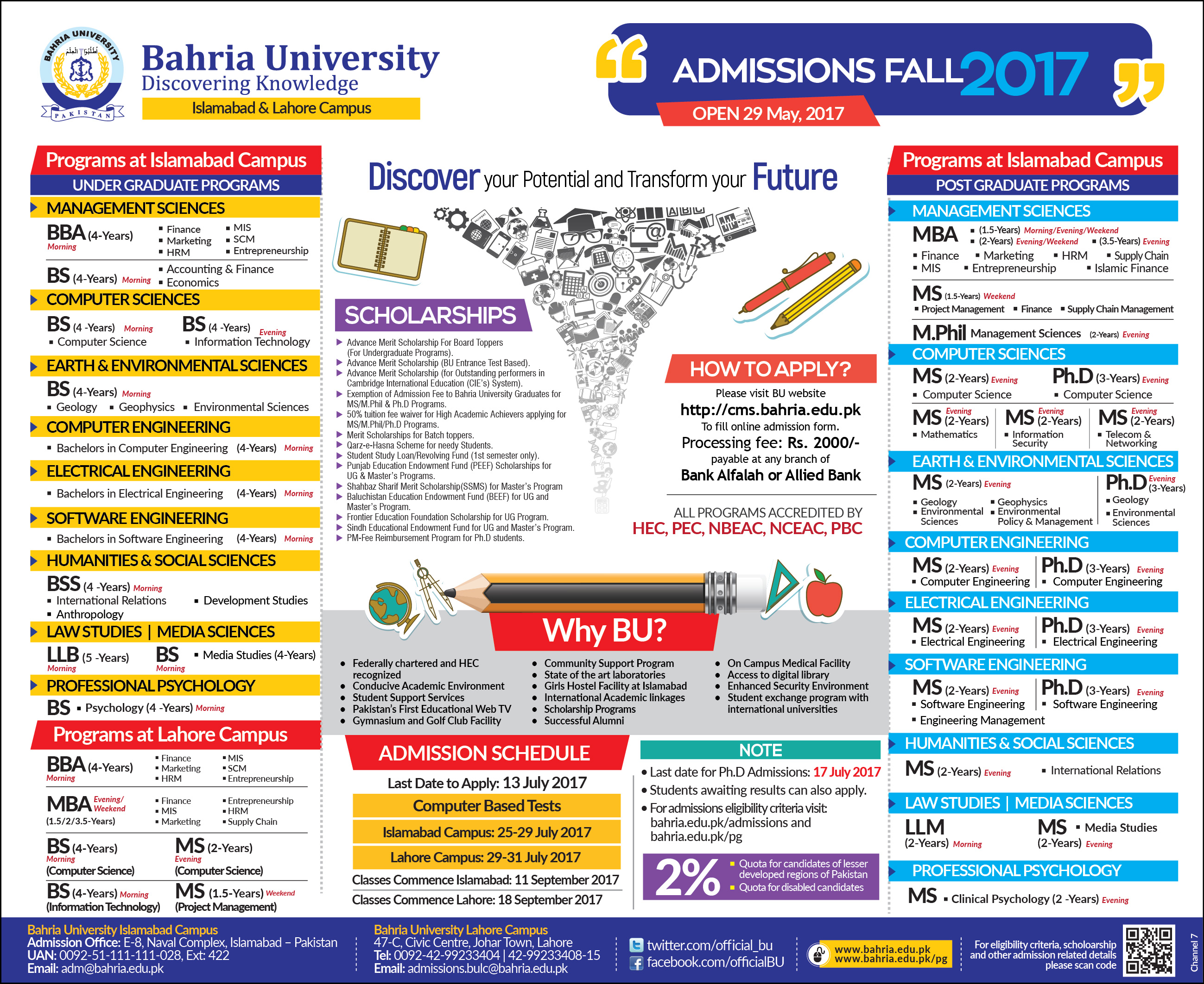 Bahria University (BU) Admissions Fall – 2017