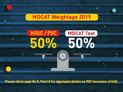 MDCAT Weightage 2019