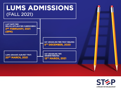 LUMS Admissions (Fall 2021)